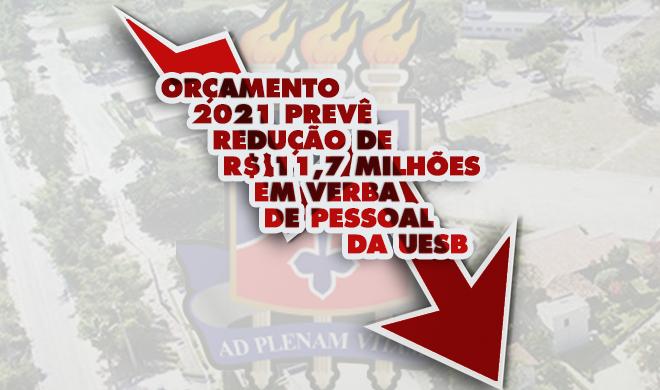 Orçamento 2021 prevê redução de R$ 11,7 milhões em verba de pessoal da UESB